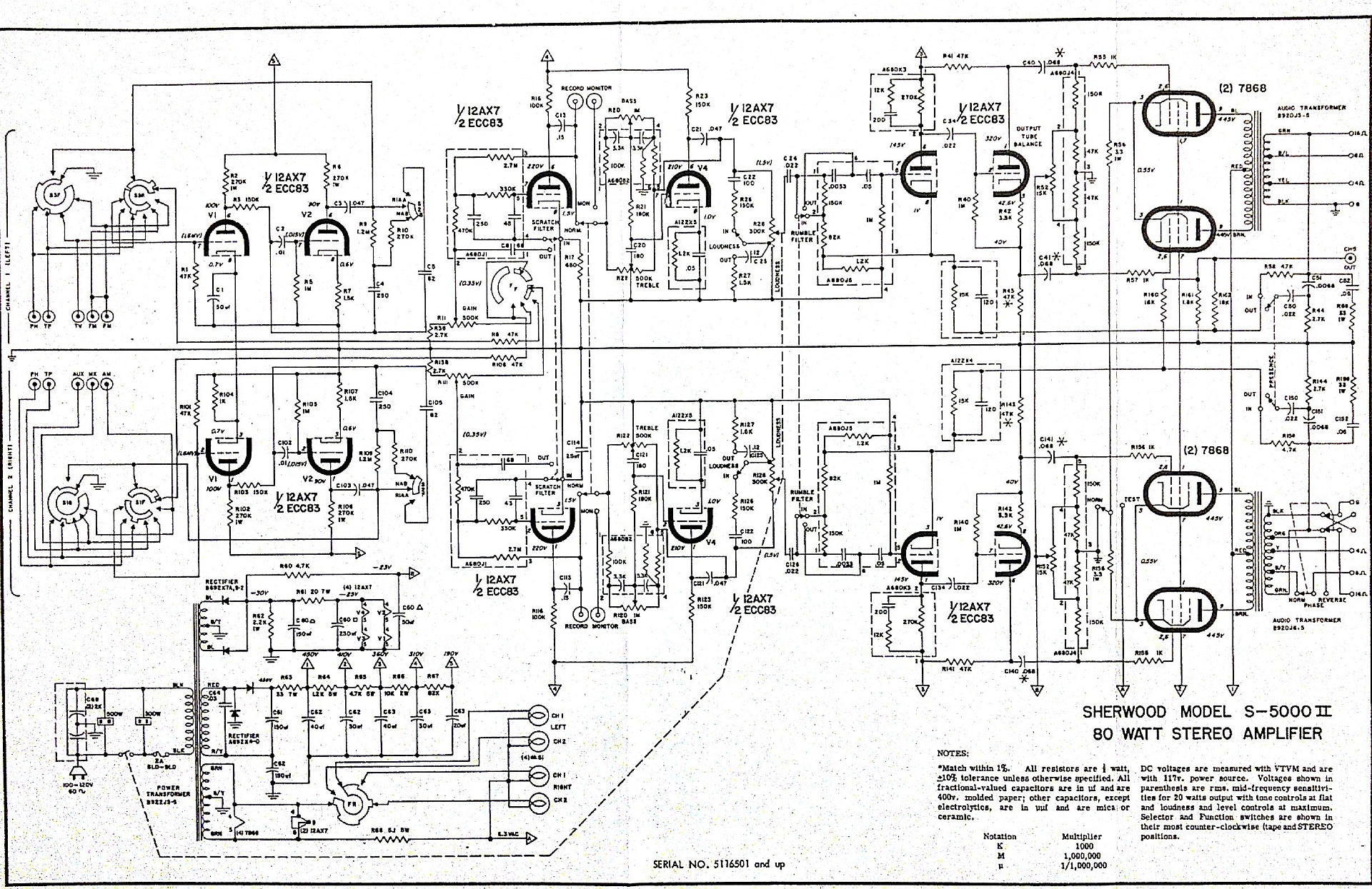 Sherwood S-5000 II schematic